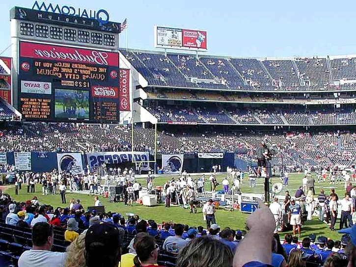 Football Stadiums Crowds Fields Scoreboards Chargers Backgrounds